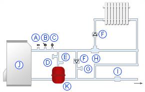 Расширительные баки для отопления CAL-PRO